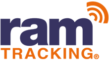 RAM tracking review